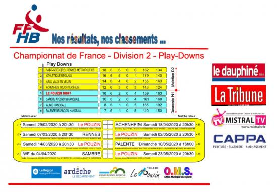 Calendrier play downs d2 2019 2020