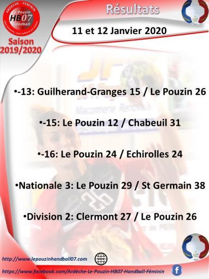 R c3 a9sultat 2011 20et 2012 20janvier 202020