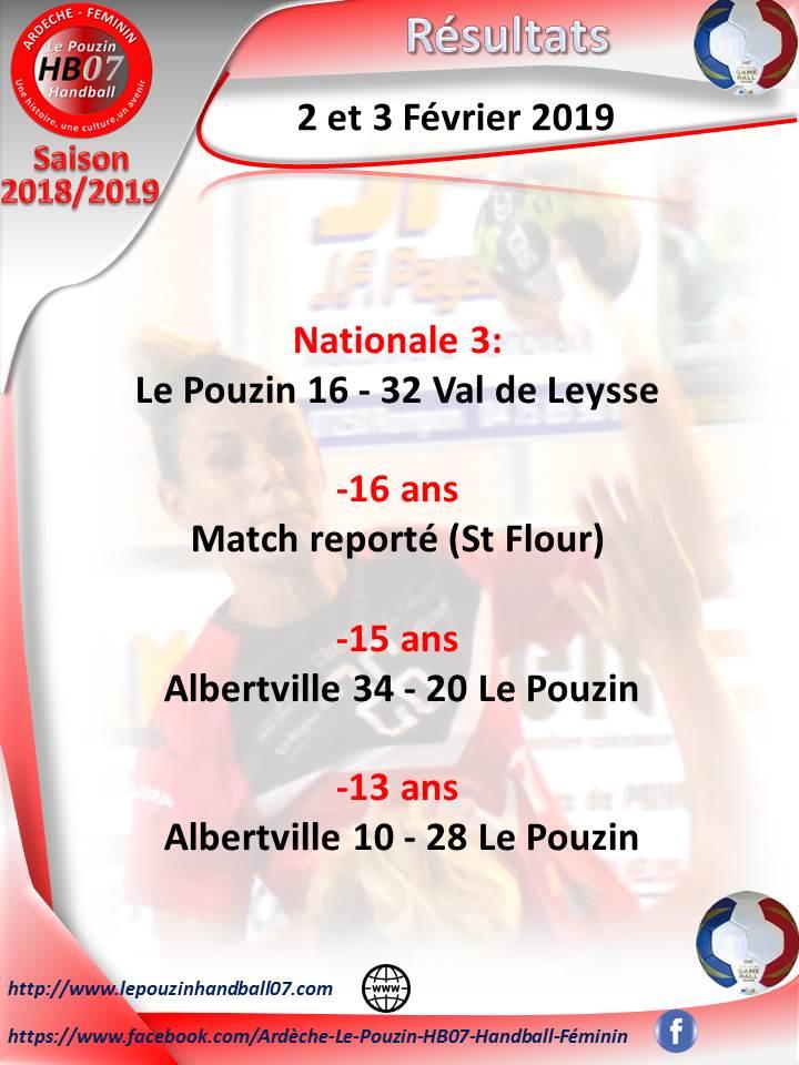 Resultat 2 et 3 fevrier 2019