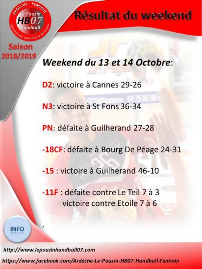 Weekend du 13 et 14 oct 2018